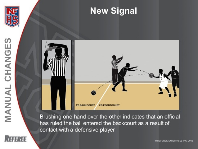 FIBA, NCAA and NFHS